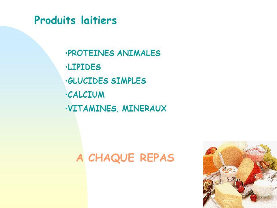 Produits laitiers A CHAQUE REPAS PROTEINES ANIMALES LIPIDES