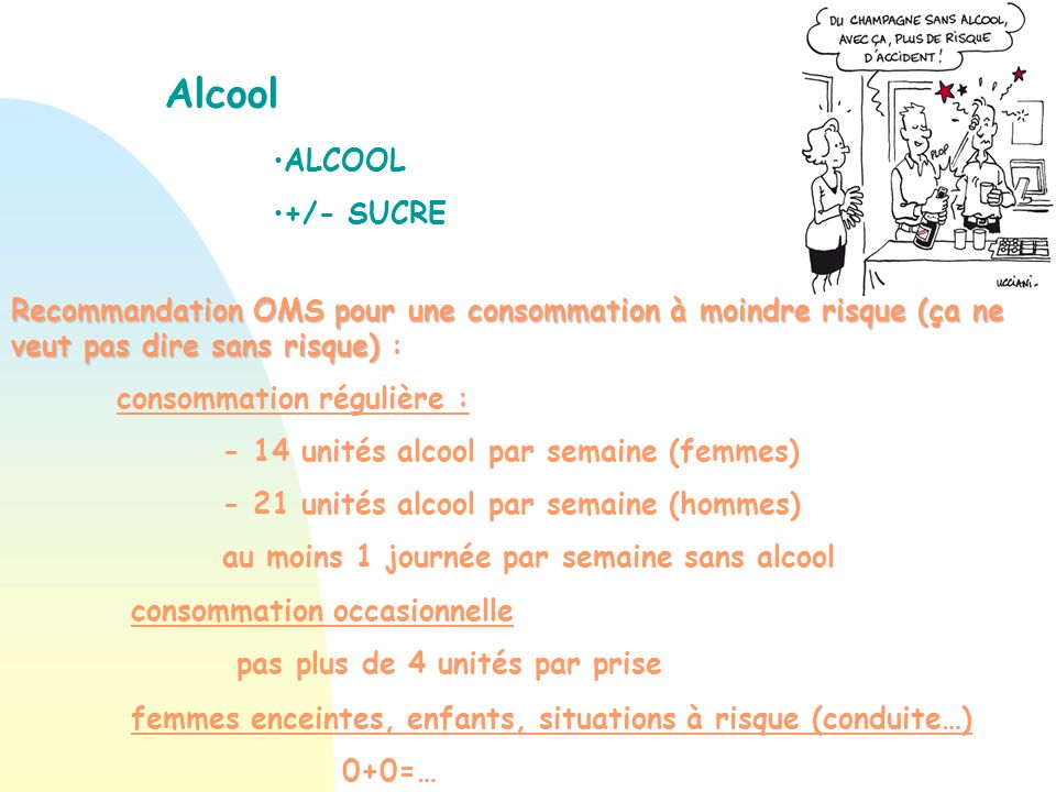 Alcool ALCOOL +/- SUCRE