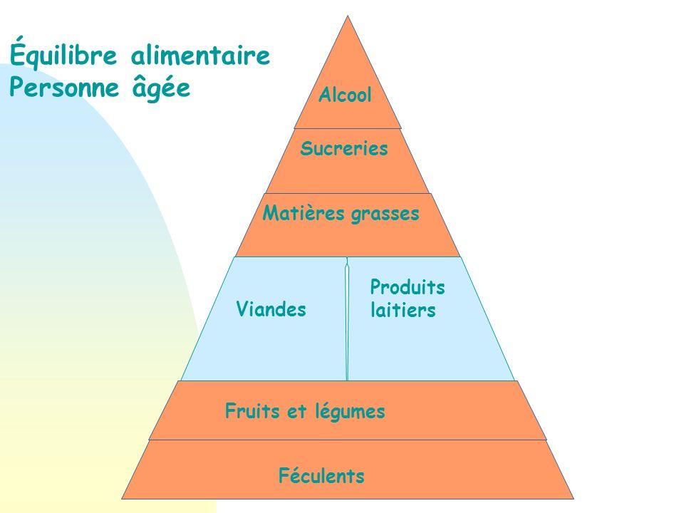 Équilibre alimentaire Personne âgée