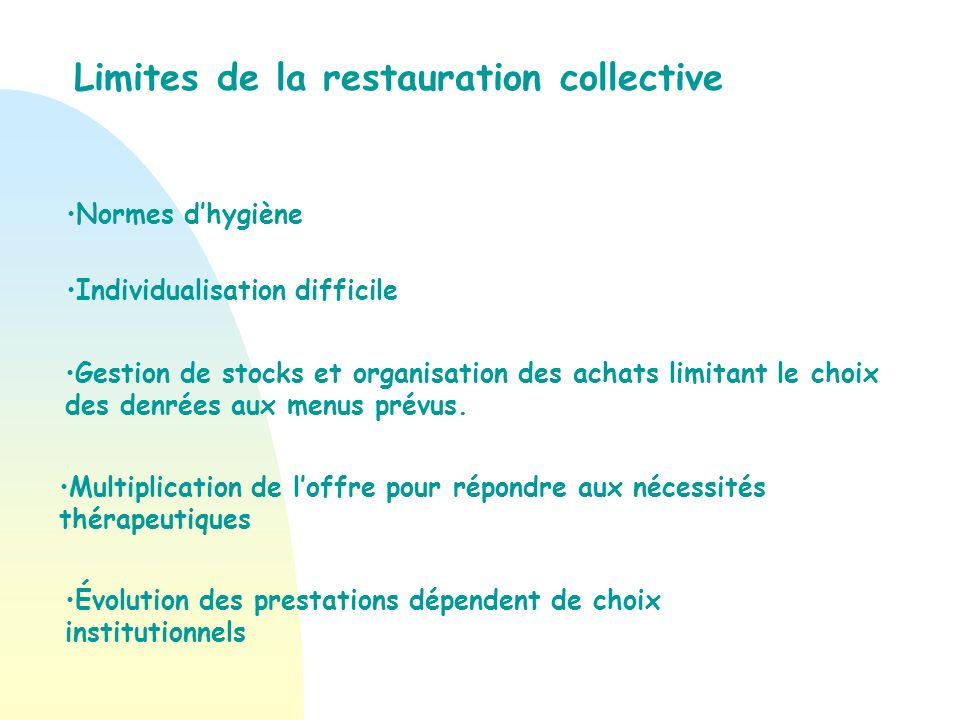 Limites de la restauration collective