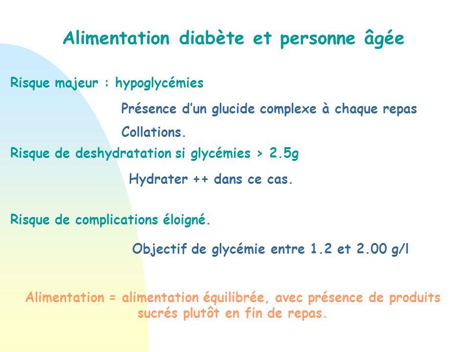 Alimentation diabète et personne âgée