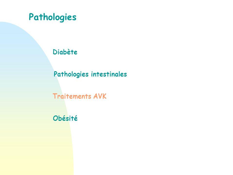 Pathologies Diabète Pathologies intestinales Traitements AVK Obésité