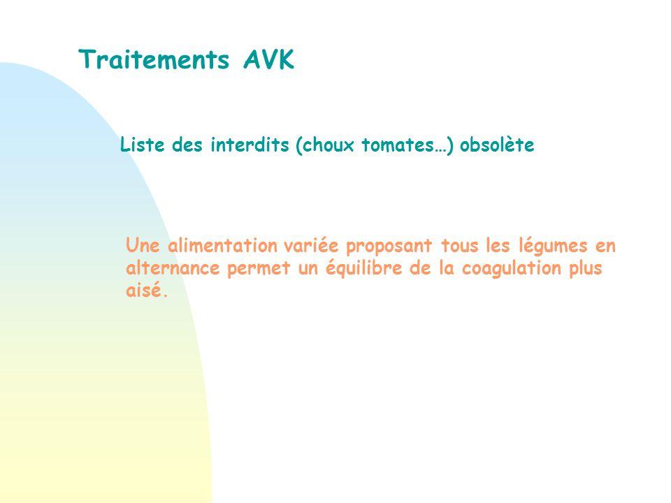 Traitements AVK Liste des interdits (choux tomates…) obsolète