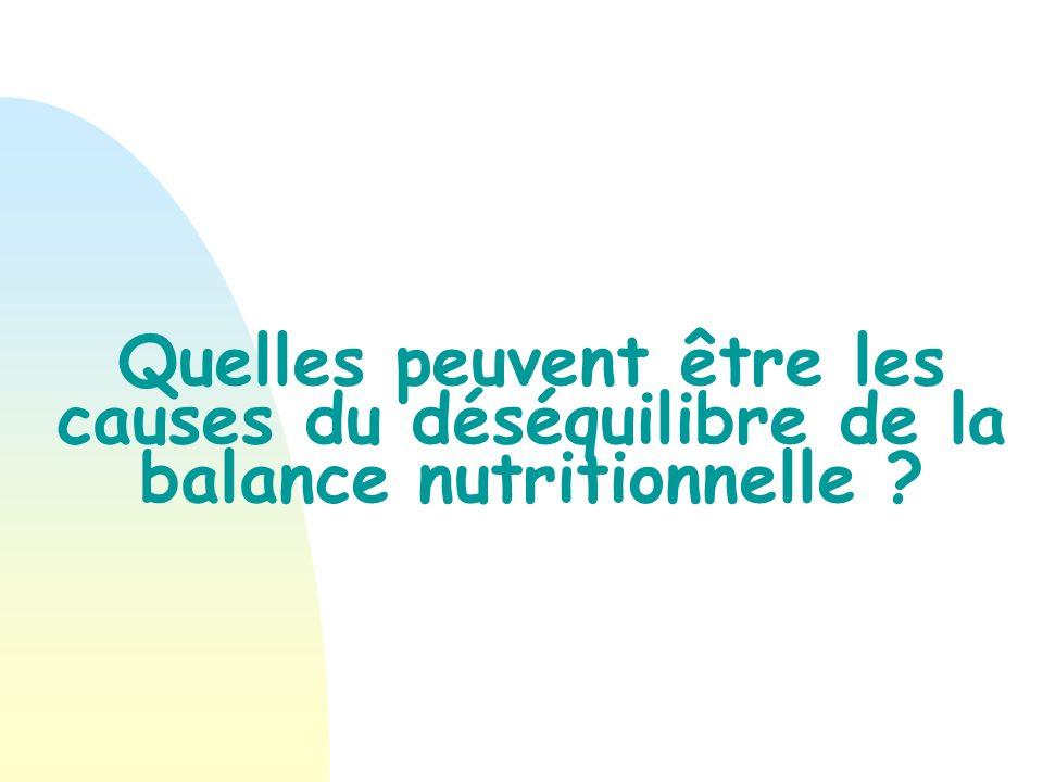 Quelles peuvent être les causes du déséquilibre de la balance nutritionnelle