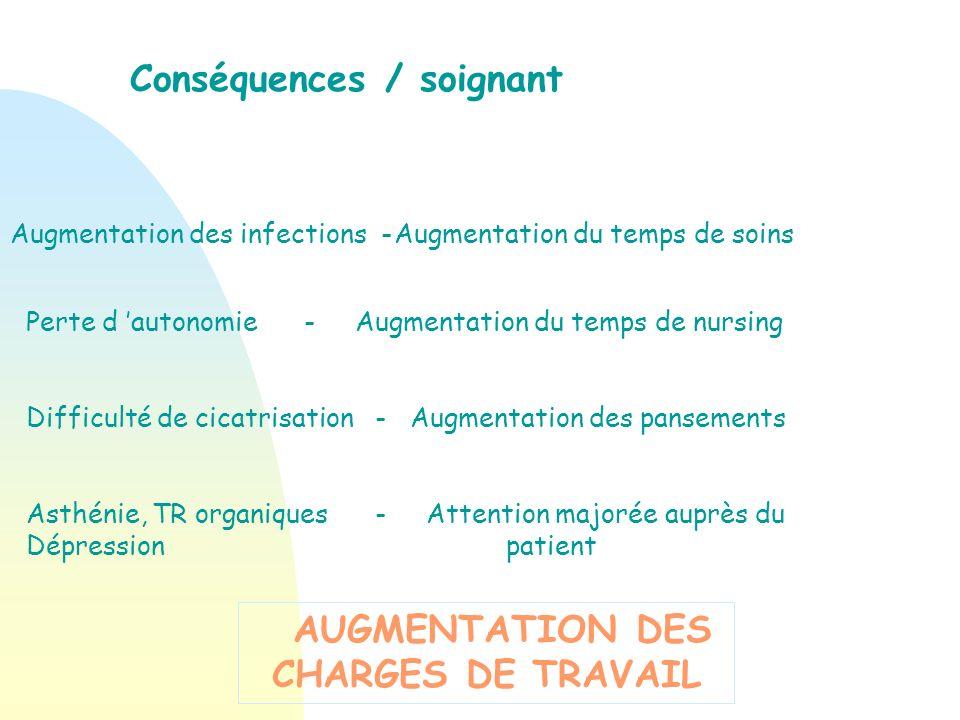 AUGMENTATION DES CHARGES DE TRAVAIL