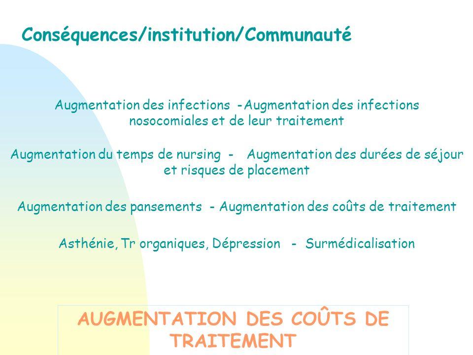 AUGMENTATION DES COÛTS DE TRAITEMENT