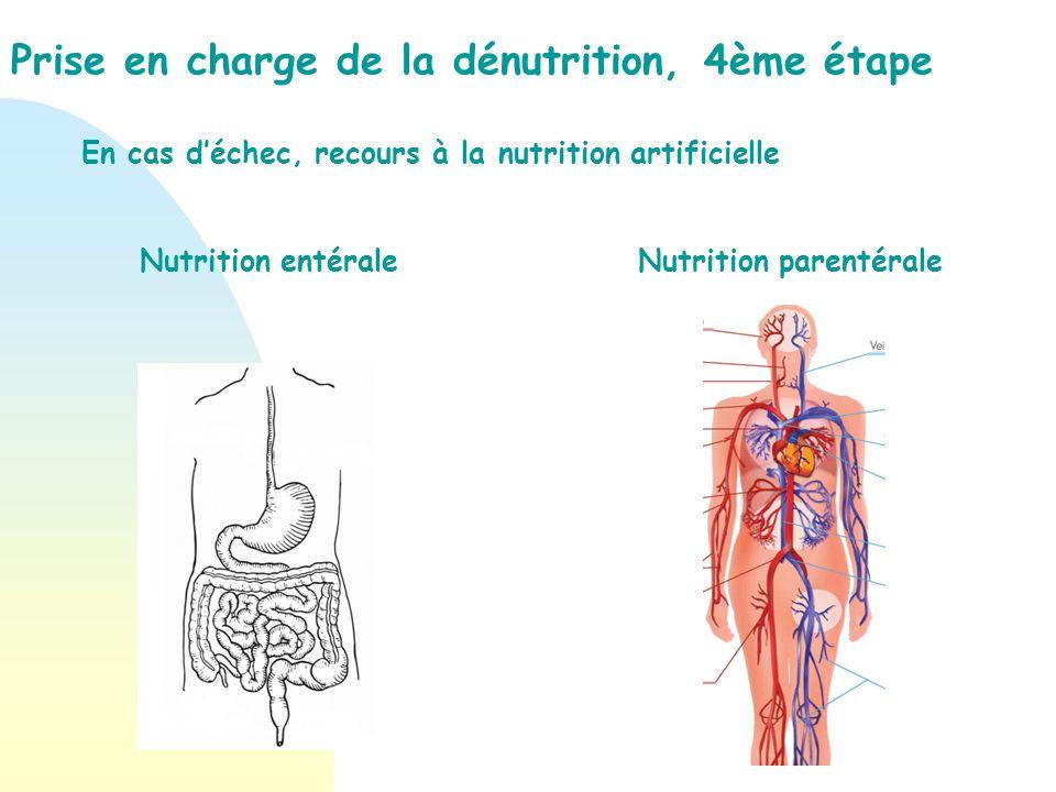 Prise en charge de la dénutrition, 4ème étape