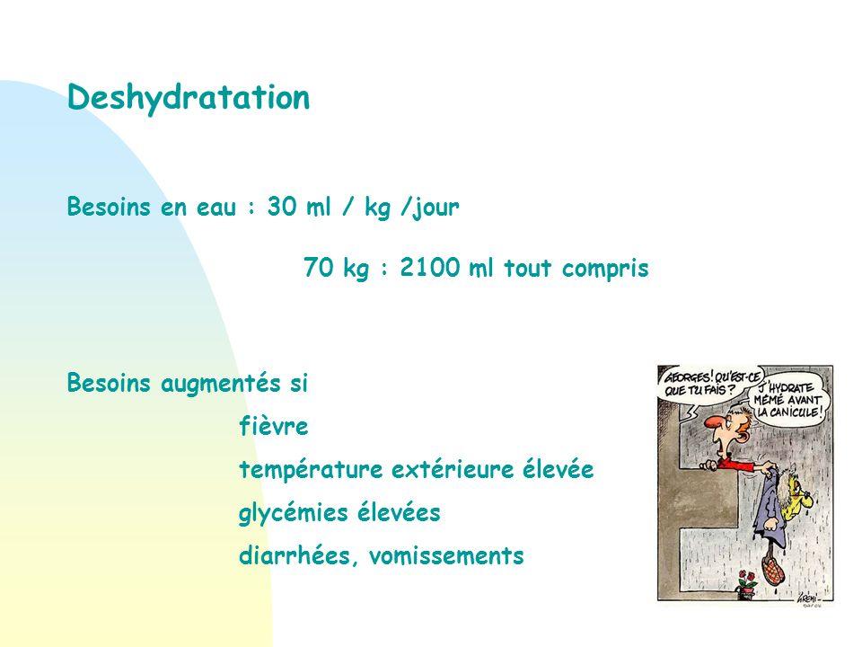 Deshydratation Besoins en eau : 30 ml / kg /jour