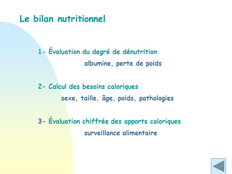 Le bilan nutritionnel 1- Évaluation du degré de dénutrition