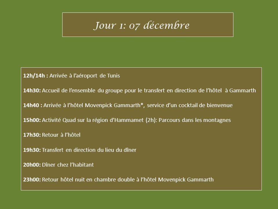 Jour 1: 07 décembre 12h/14h : Arrivée à l'aéroport de Tunis