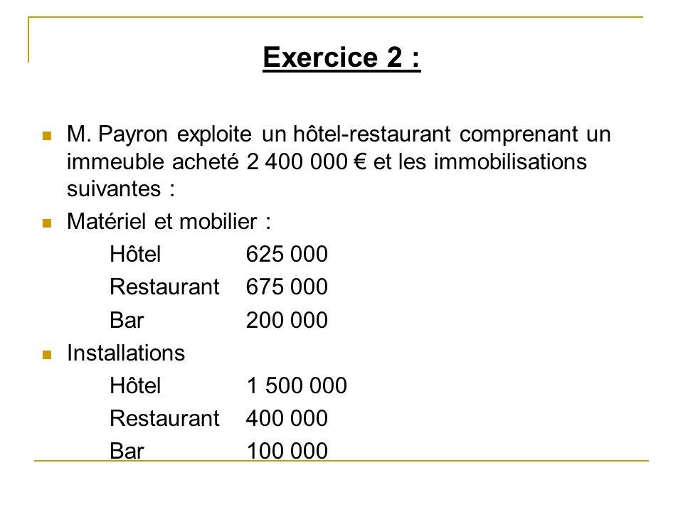 Exercice 2 : M. Payron exploite un hôtel-restaurant comprenant un immeuble acheté 2 400 000 € et les immobilisations suivantes :