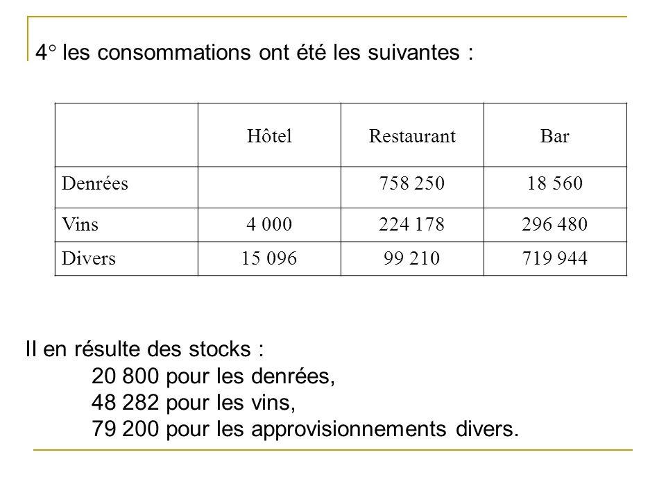 4° les consommations ont été les suivantes :