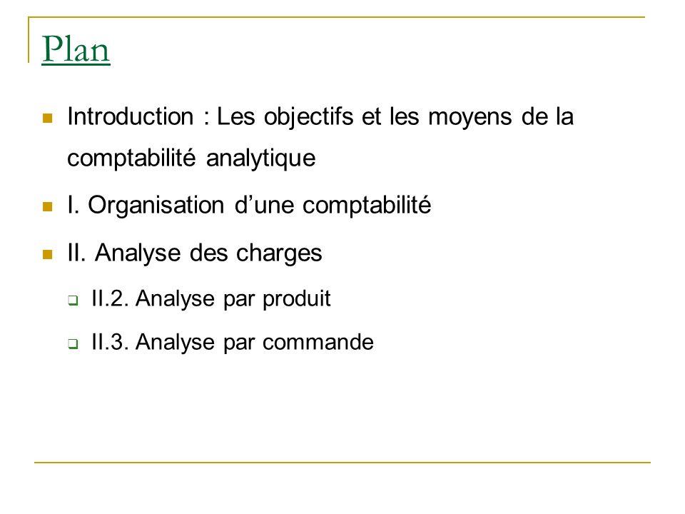 Plan Introduction : Les objectifs et les moyens de la comptabilité analytique. I. Organisation d'une comptabilité.