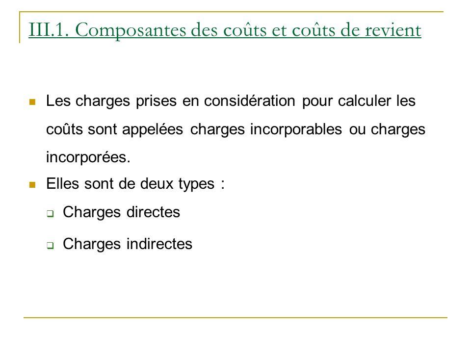 III.1. Composantes des coûts et coûts de revient