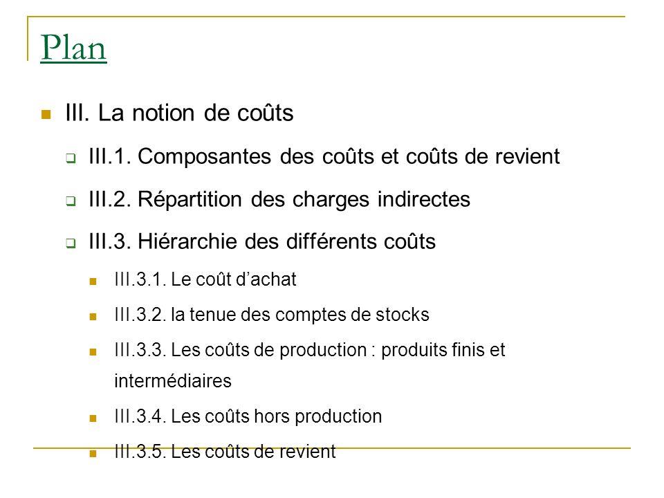 Plan III. La notion de coûts