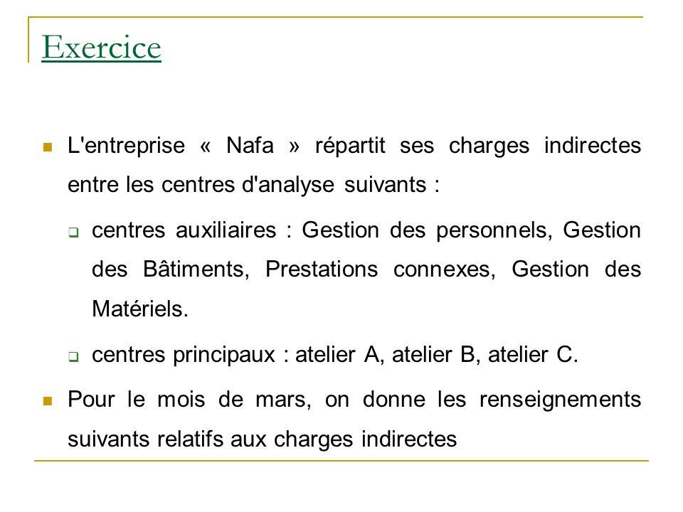 Exercice L entreprise « Nafa » répartit ses charges indirectes entre les centres d analyse suivants :