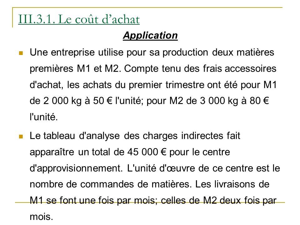 III.3.1. Le coût d'achat Application