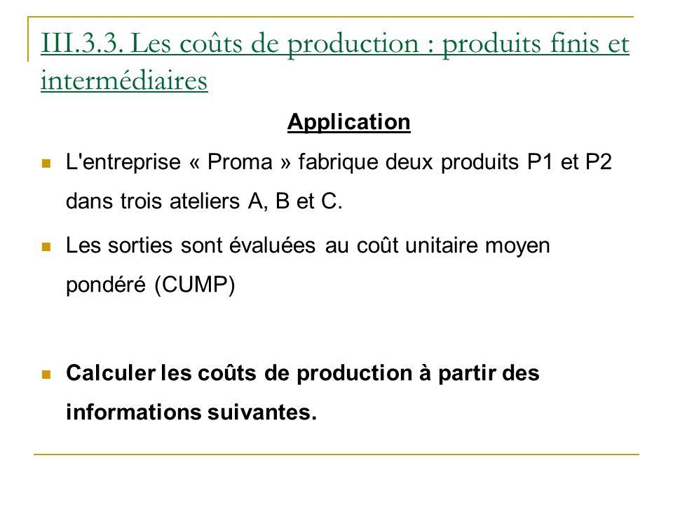III.3.3. Les coûts de production : produits finis et intermédiaires