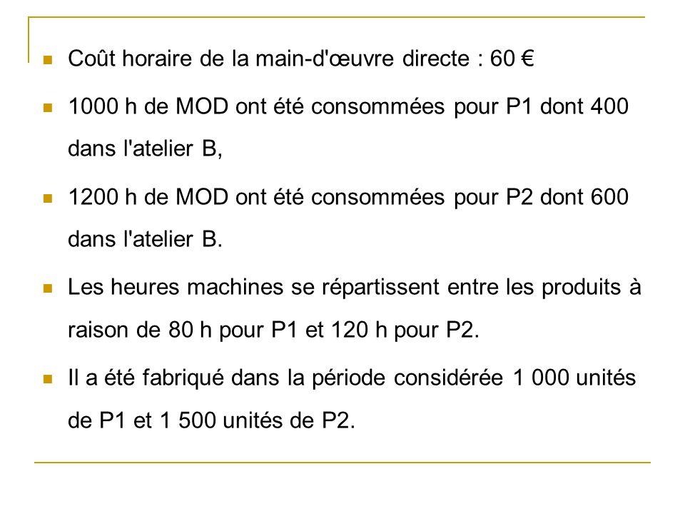 Coût horaire de la main-d œuvre directe : 60 €