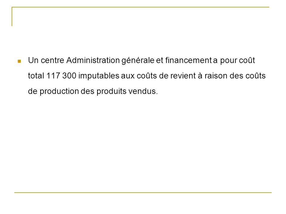 Un centre Administration générale et financement a pour coût total 117 300 imputables aux coûts de revient à raison des coûts de production des produits vendus.