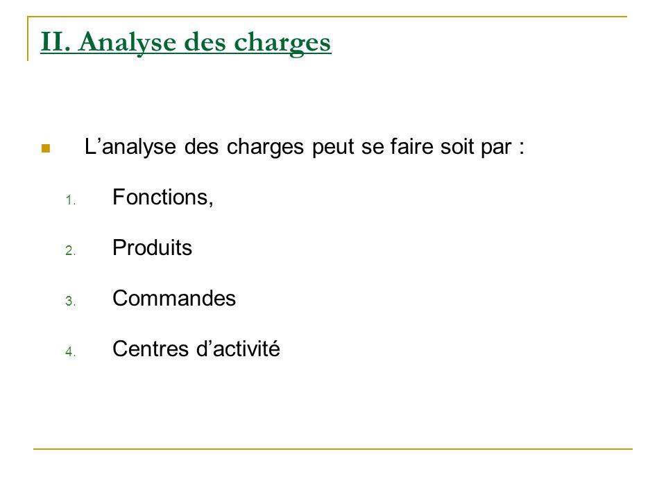 II. Analyse des charges L'analyse des charges peut se faire soit par :