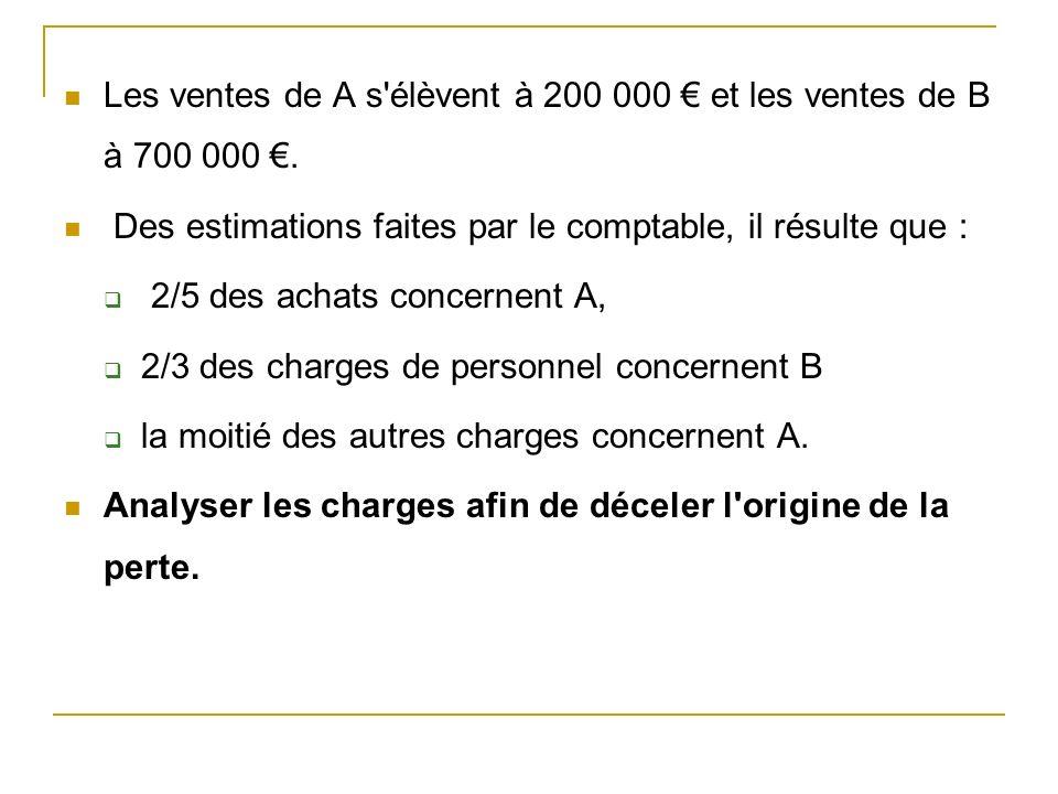 Les ventes de A s élèvent à 200 000 € et les ventes de B à 700 000 €.