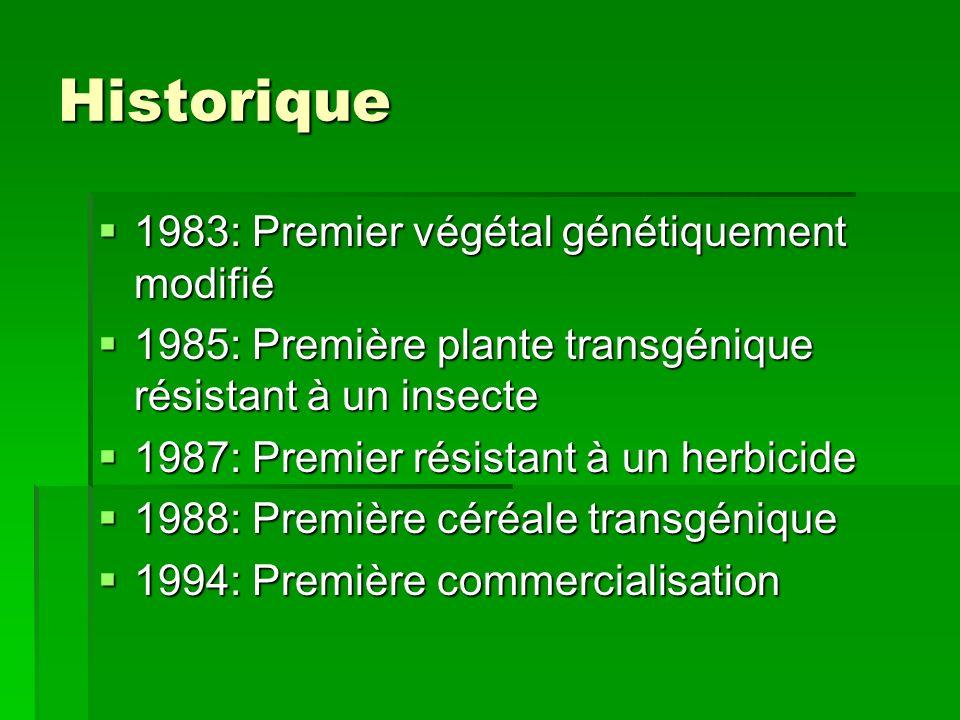 Historique 1983: Premier végétal génétiquement modifié