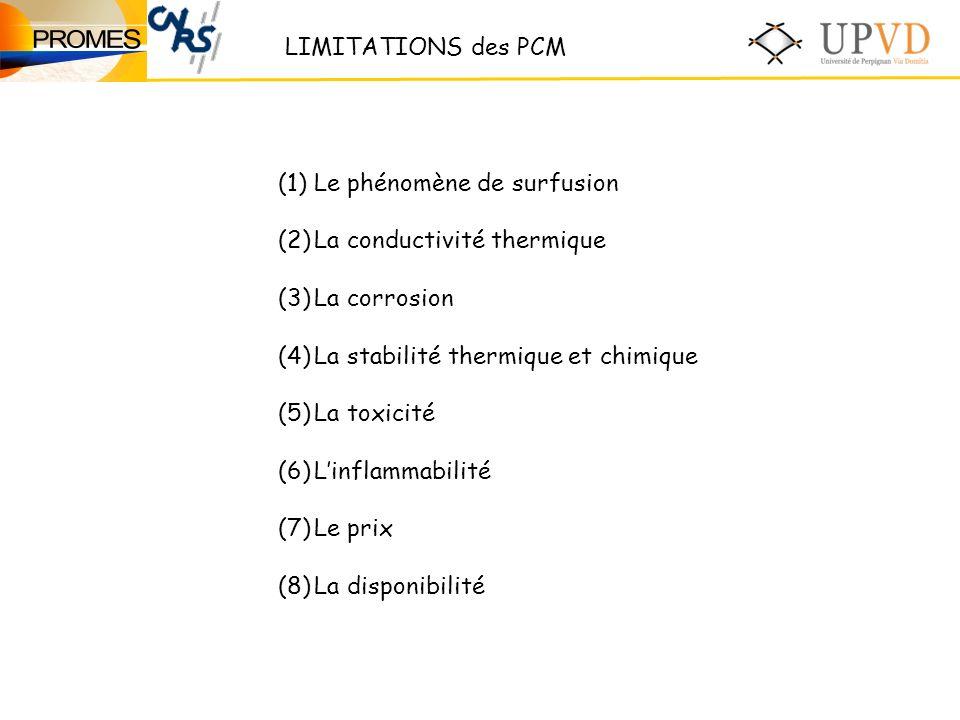 LIMITATIONS des PCM Le phénomène de surfusion. La conductivité thermique. La corrosion. La stabilité thermique et chimique.