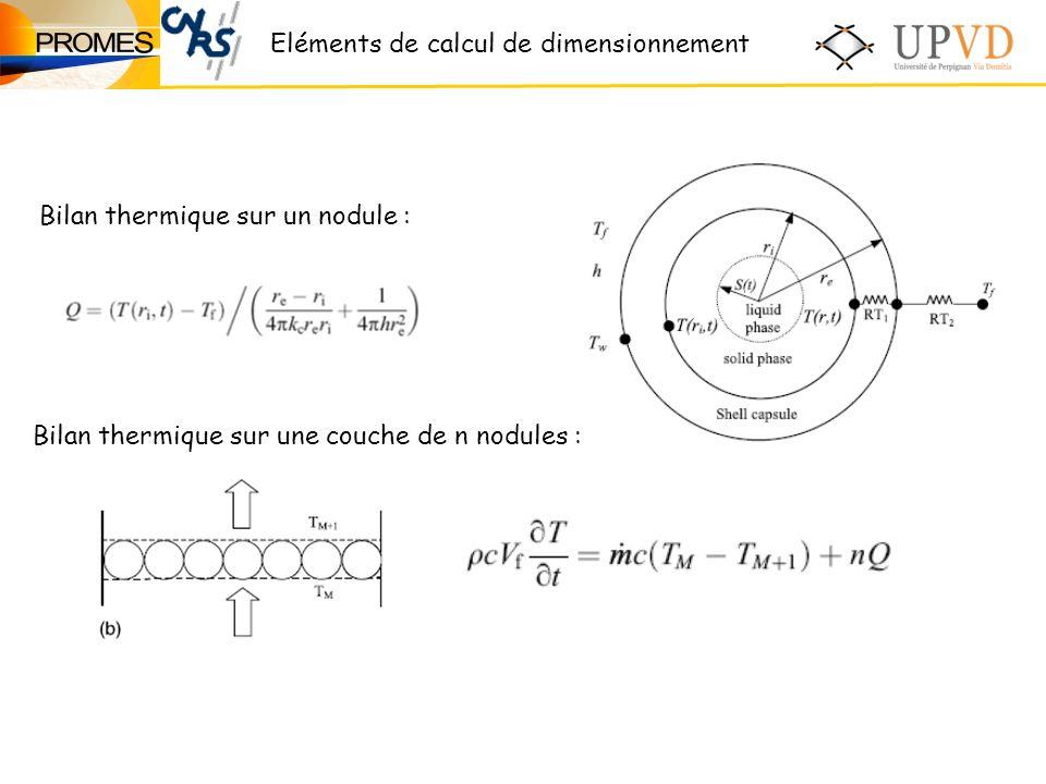 Eléments de calcul de dimensionnement