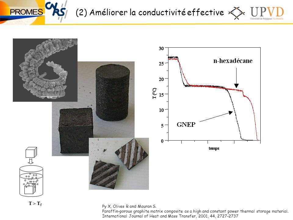 (2) Améliorer la conductivité effective