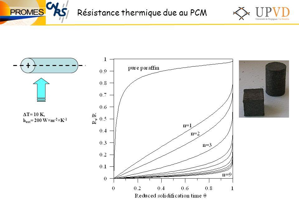 Résistance thermique due au PCM
