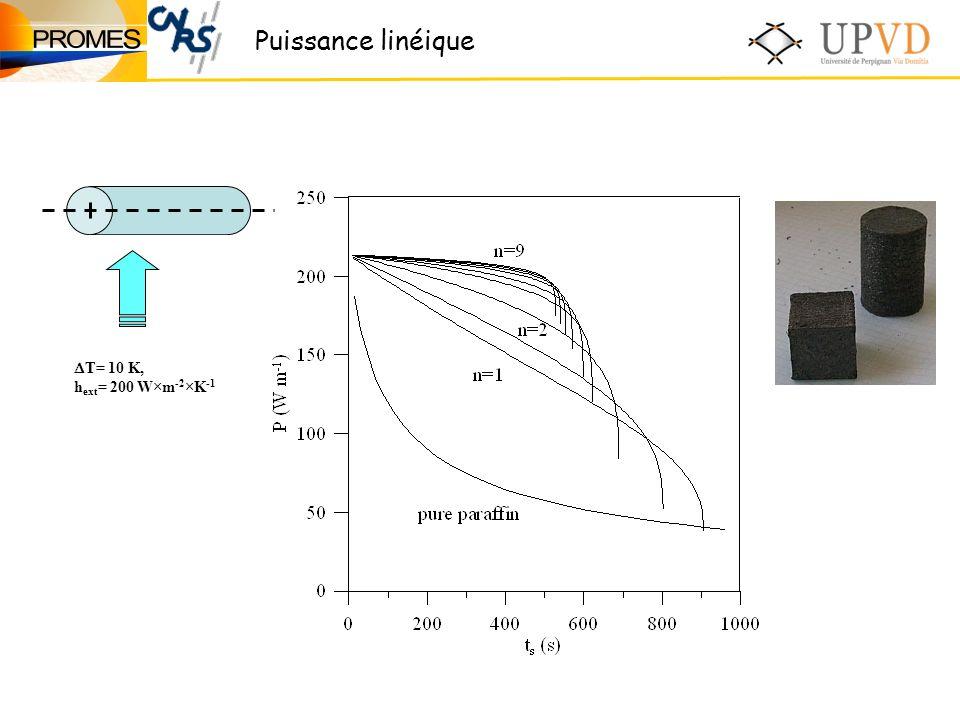 Puissance linéique DT= 10 K, hext= 200 W×m-2×K-1