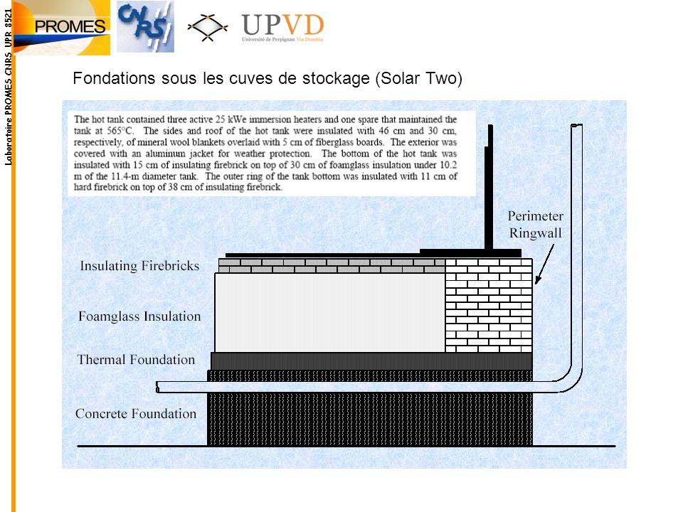 Fondations sous les cuves de stockage (Solar Two)