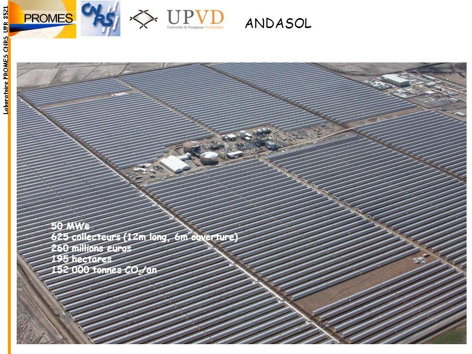 ANDASOL 50 MWe 625 collecteurs (12m long, 6m ouverture)