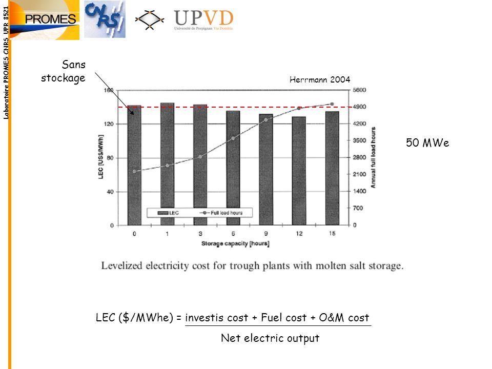 LEC ($/MWhe) = investis cost + Fuel cost + O&M cost