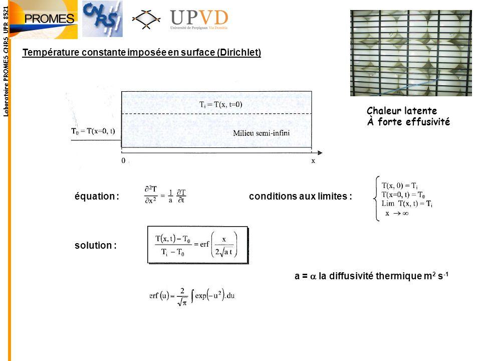 Température constante imposée en surface (Dirichlet)