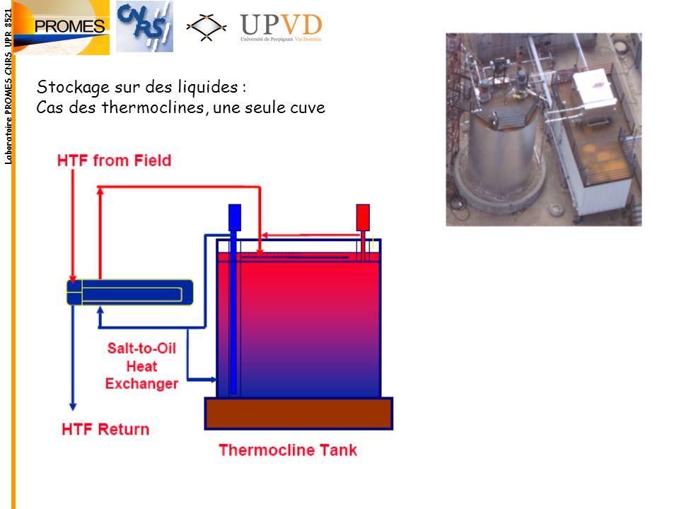 Stockage sur des liquides : Cas des thermoclines, une seule cuve