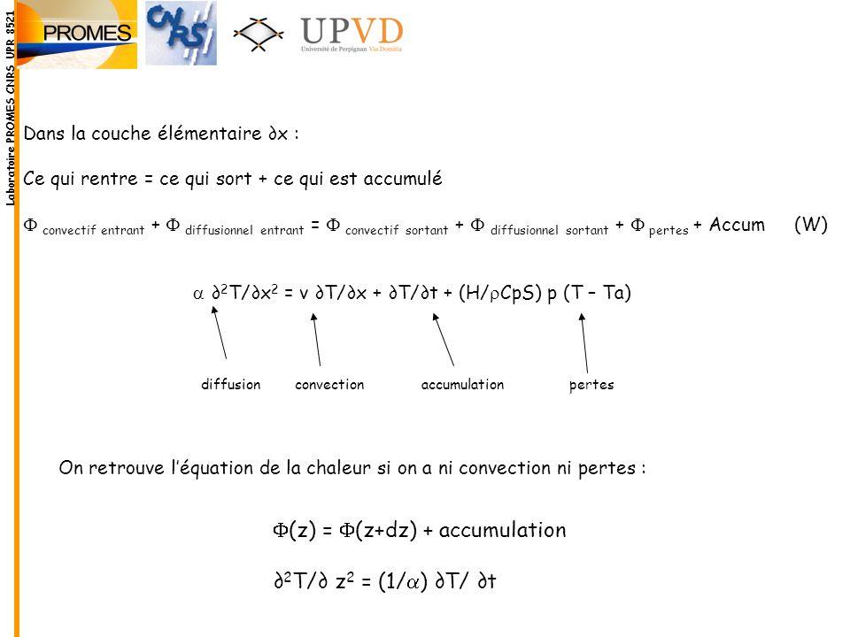 F(z) = F(z+dz) + accumulation ∂2T/∂ z2 = (1/a) ∂T/ ∂t