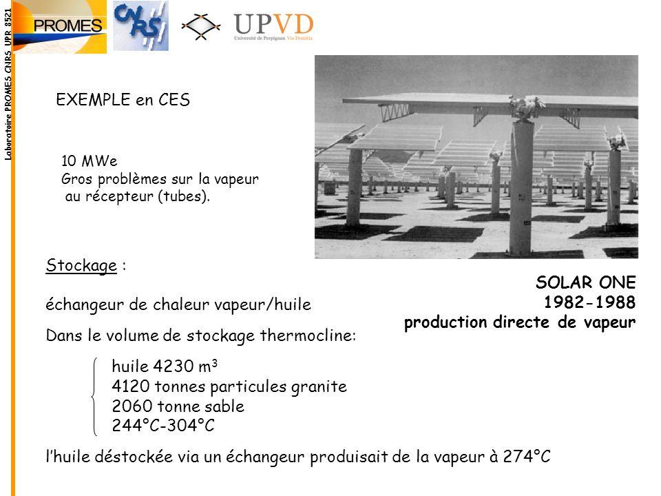 échangeur de chaleur vapeur/huile