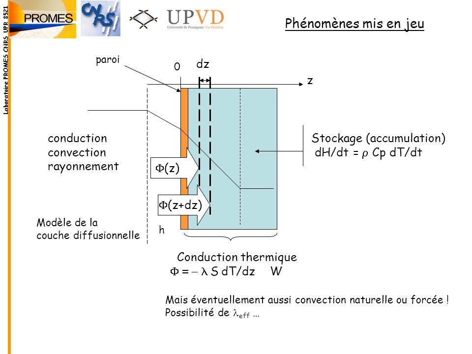 Phénomènes mis en jeu dz z conduction convection rayonnement