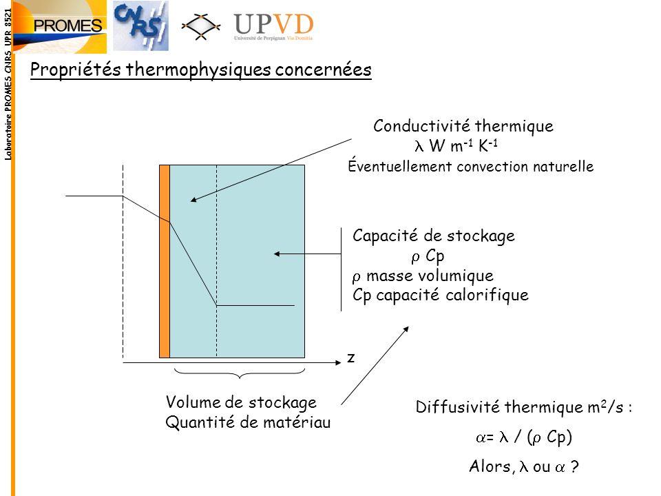 Diffusivité thermique m2/s :