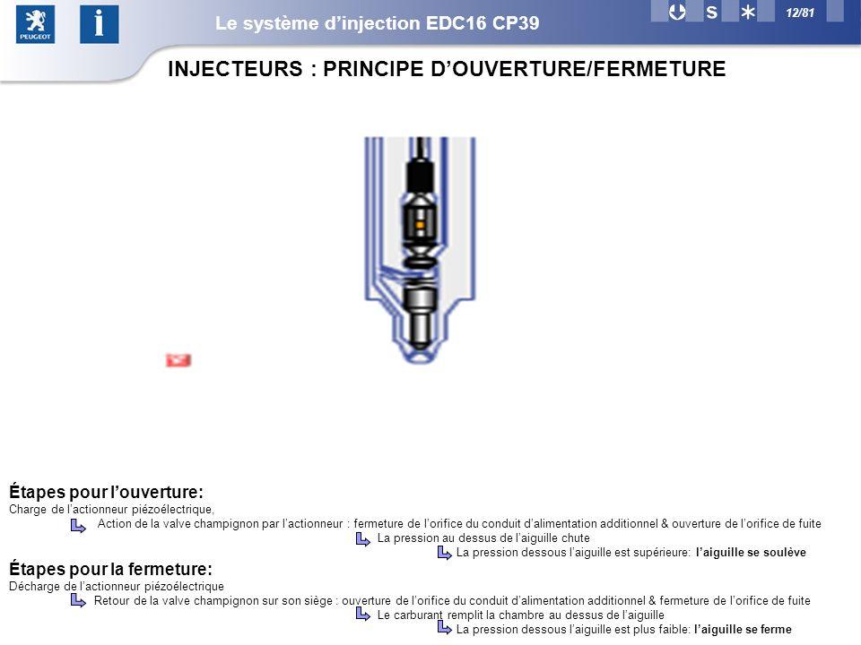 INJECTEURS : PRINCIPE D'OUVERTURE/FERMETURE