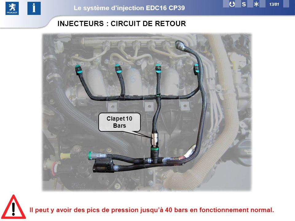 INJECTEURS : CIRCUIT DE RETOUR