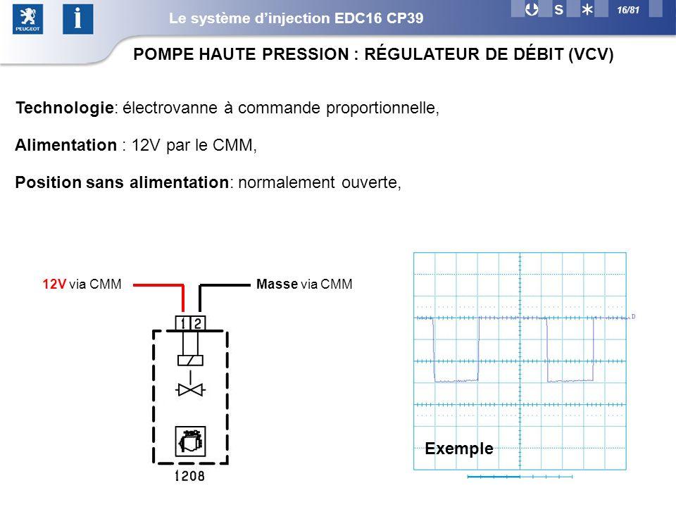 POMPE HAUTE PRESSION : RÉGULATEUR DE DÉBIT (VCV)
