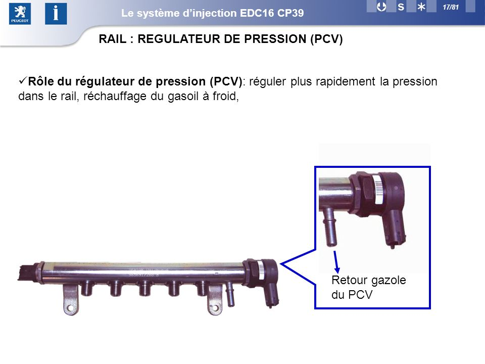 RAIL : REGULATEUR DE PRESSION (PCV)