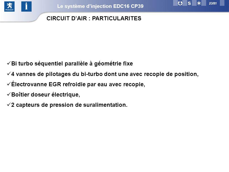 CIRCUIT D'AIR : PARTICULARITES