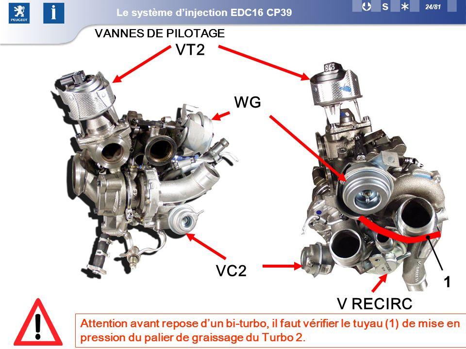 VT2 WG VC2 1 V RECIRC VANNES DE PILOTAGE