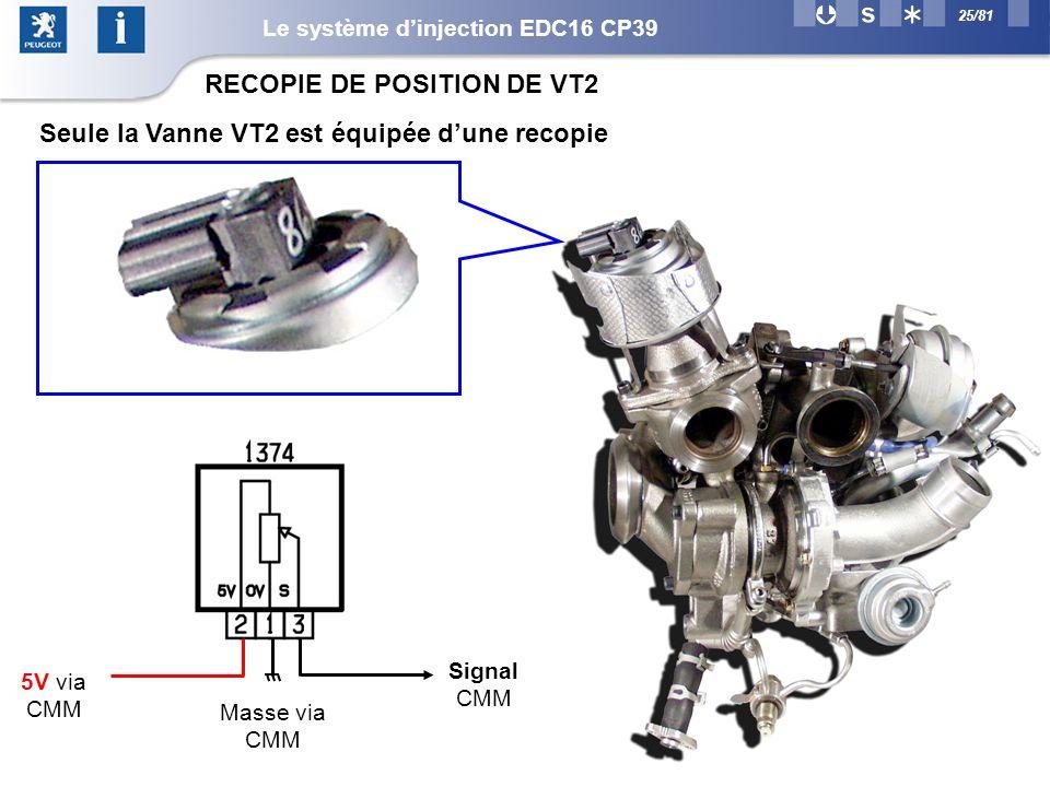 RECOPIE DE POSITION DE VT2