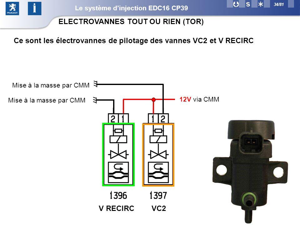 ELECTROVANNES TOUT OU RIEN (TOR)