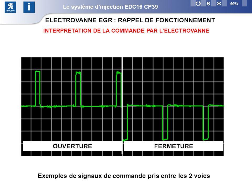 Exemples de signaux de commande pris entre les 2 voies
